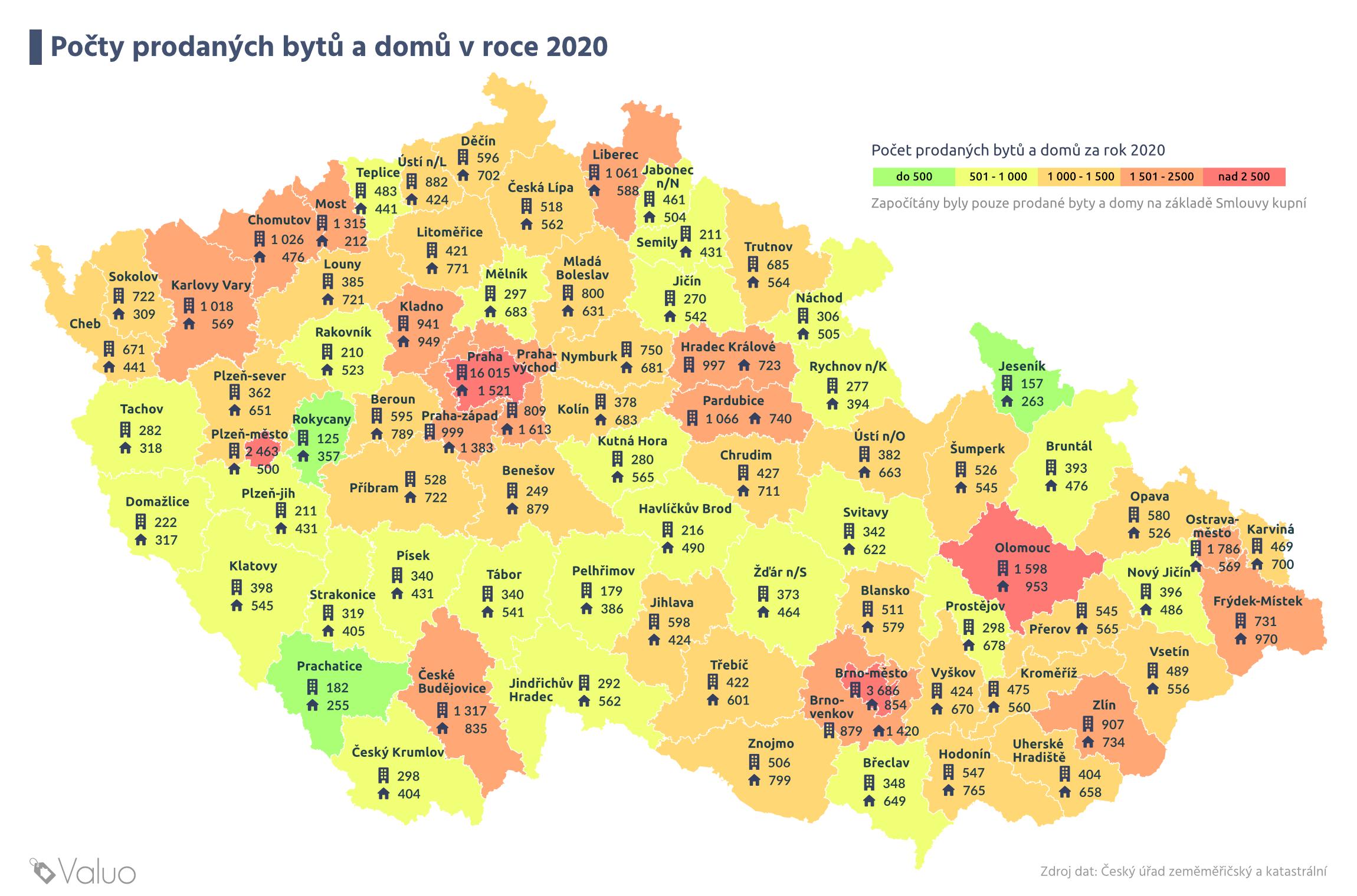 Počet prodaných bytů a domů dle okresů v roce 2020