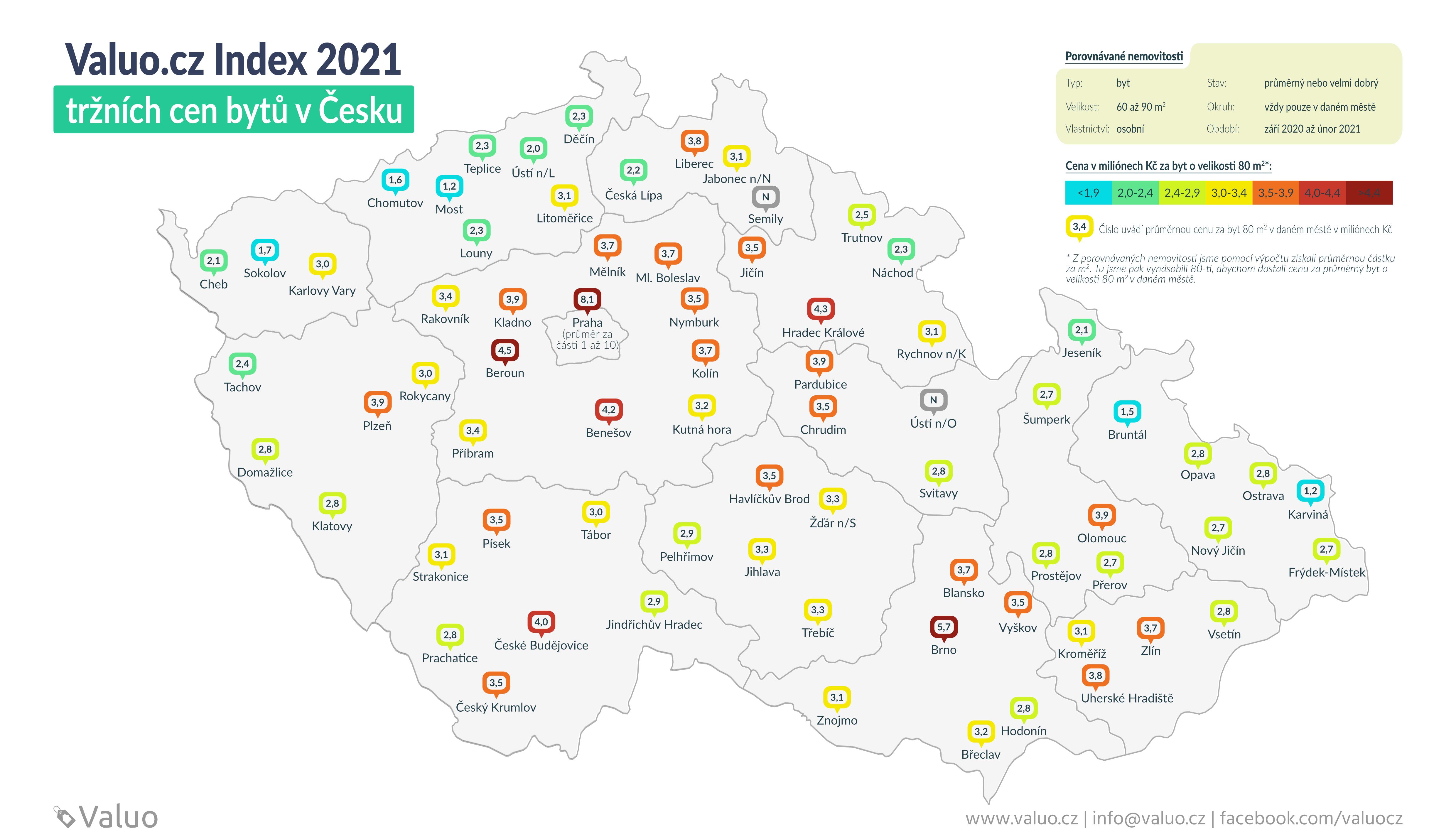 Ceny bytů v okresních městech v roce 2021