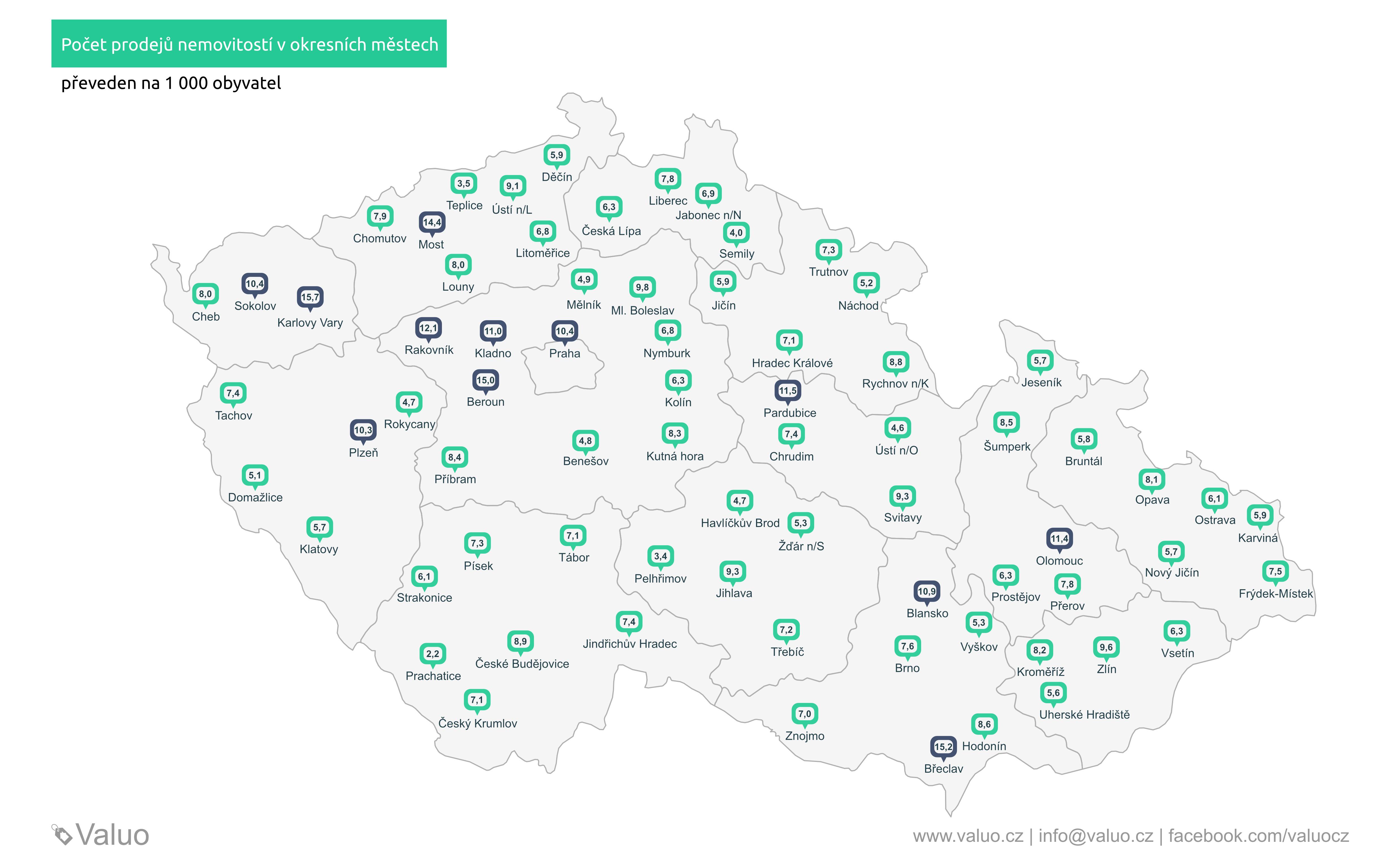 Mapa počet prodejů nemovitostí v ČR